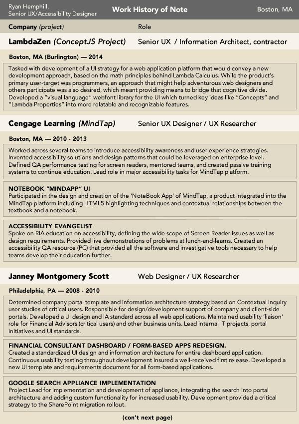 Fancy Sharepoint Ui Designer Resume Crest - Example Resume and ...